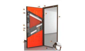 З чого складаються вхідні двері?